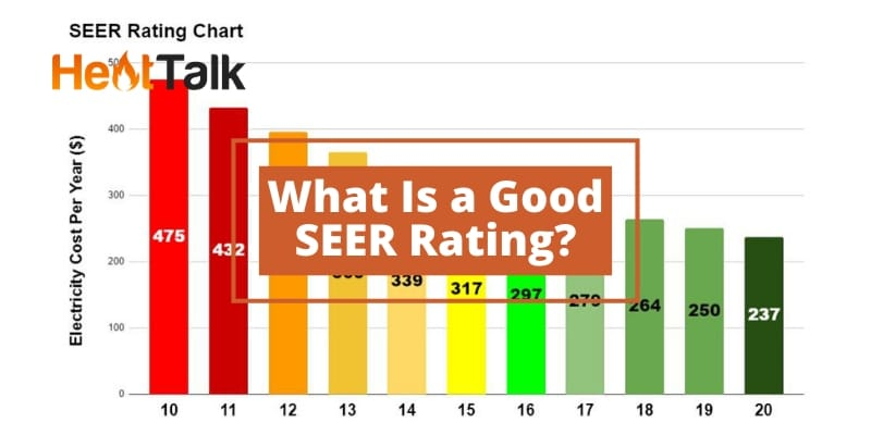 what is a good seer rating